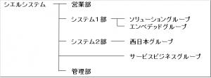 soshiki_20150701